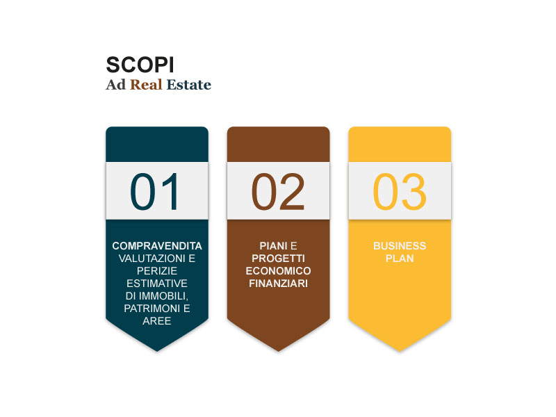 scopi adreal estate